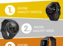 Soutěž o Xiaomi Amazfit Stratos, Xiaomi Amazfit Verge a Xiaomi Amazfit BIP